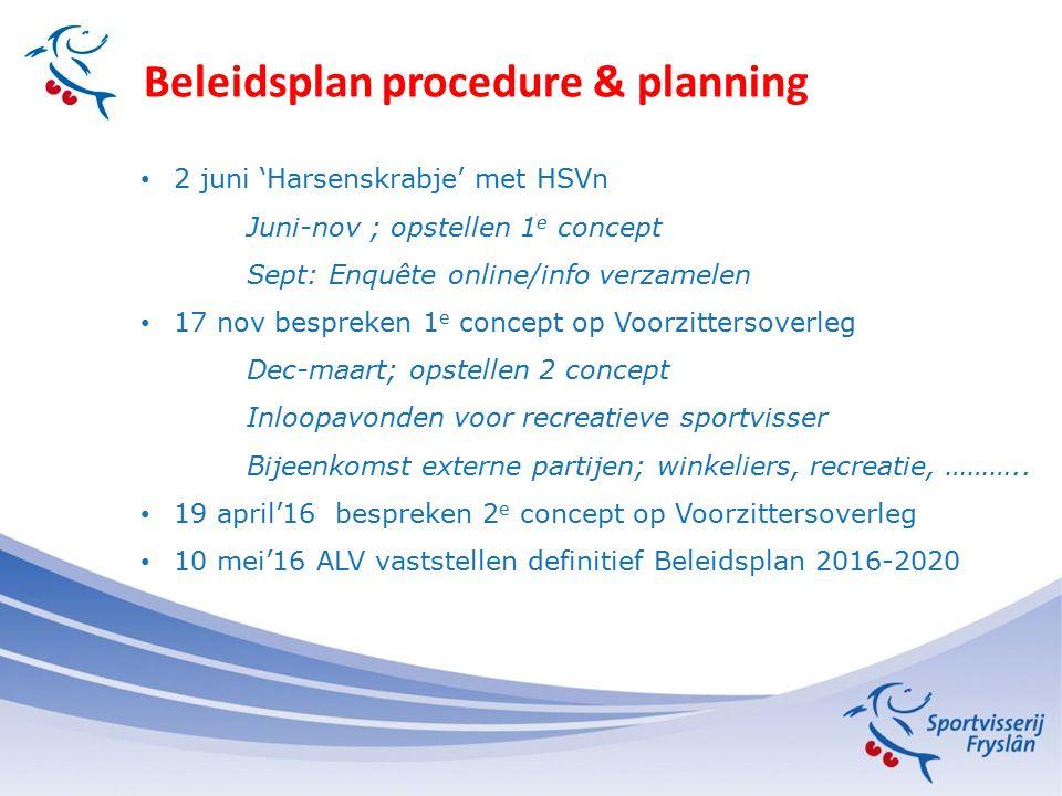 Beleidsplan procedure & planning 2 juni 'Harsenskrabje' met HSVn Juni-nov ; opstellen 1 e concept Sept: Enquête online/info verzamelen 17 nov bespreke