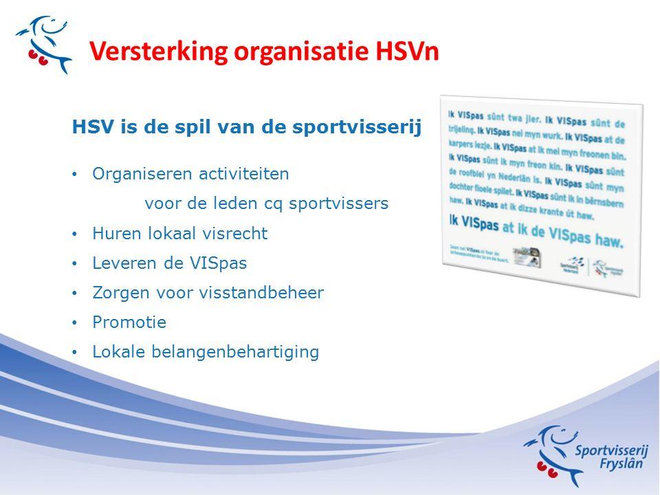Versterking organisatie HSVn HSV is de spil van de sportvisserij Organiseren activiteiten voor de leden cq sportvissers Huren lokaal visrecht Leveren de VISpas Zorgen voor visstandbeheer Promotie Lokale belangenbehartiging
