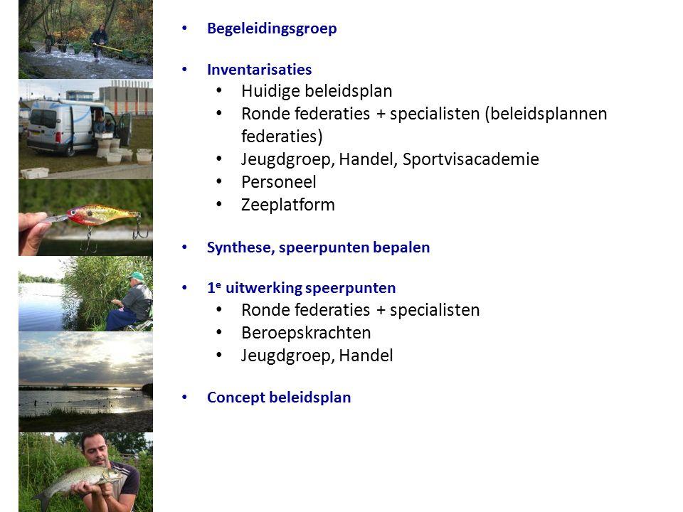 Begeleidingsgroep Inventarisaties Huidige beleidsplan Ronde federaties + specialisten (beleidsplannen federaties) Jeugdgroep, Handel, Sportvisacademie
