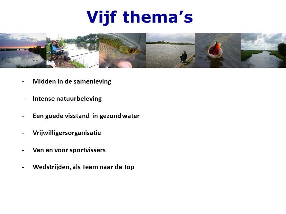 Vijf thema's -Midden in de samenleving -Intense natuurbeleving -Een goede visstand in gezond water -Vrijwilligersorganisatie -Van en voor sportvissers -Wedstrijden, als Team naar de Top