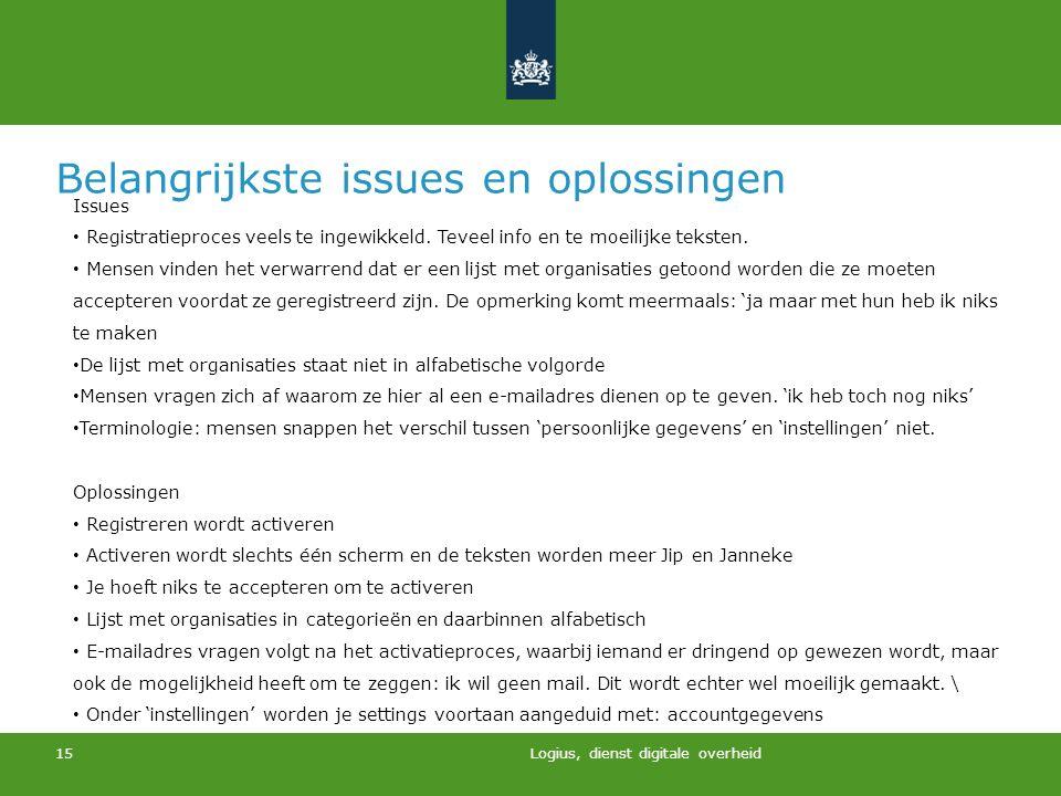 Logius, dienst digitale overheid 15 Belangrijkste issues en oplossingen Issues Registratieproces veels te ingewikkeld. Teveel info en te moeilijke tek