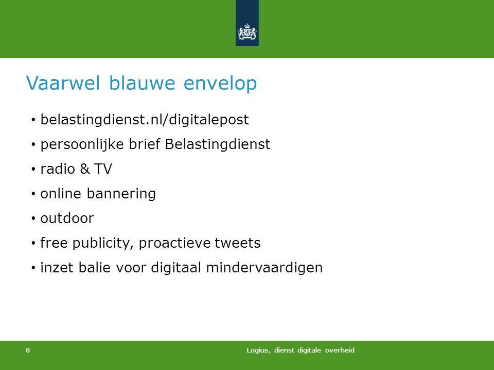 Logius, dienst digitale overheid 8 Vaarwel blauwe envelop belastingdienst.nl/digitalepost persoonlijke brief Belastingdienst radio & TV online banneri