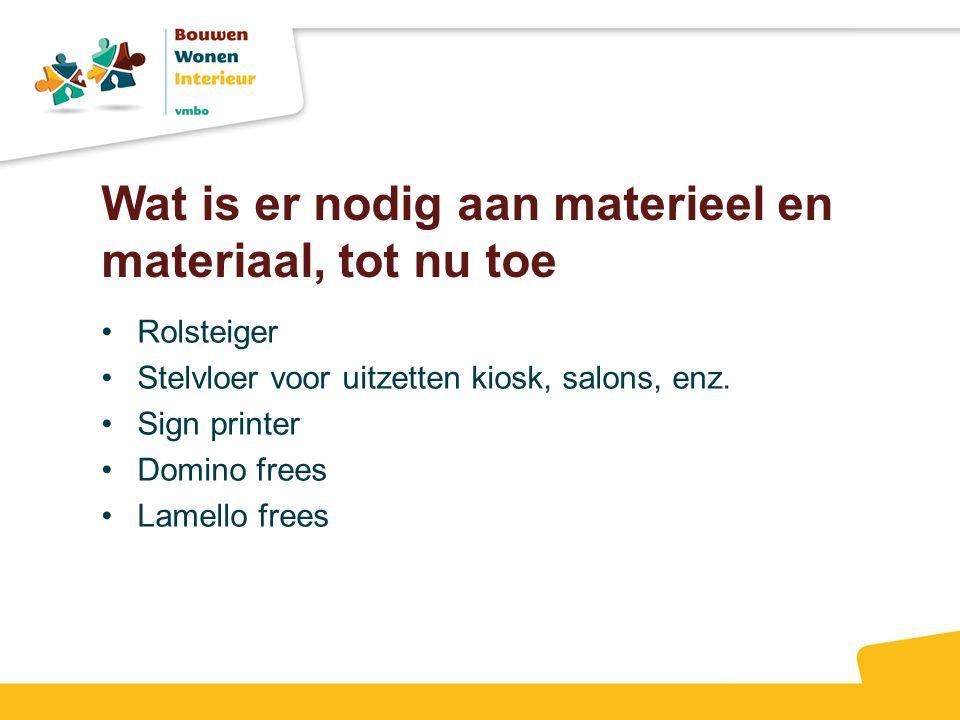 Wat is er nodig aan materieel en materiaal, tot nu toe Rolsteiger Stelvloer voor uitzetten kiosk, salons, enz.