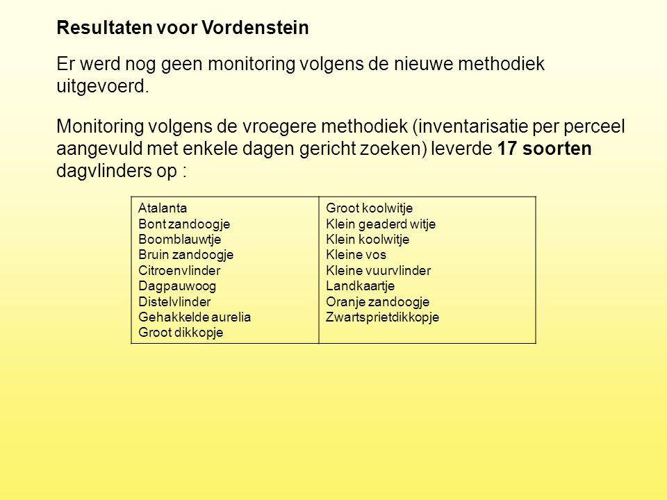 Resultaten voor Vordenstein Er werd nog geen monitoring volgens de nieuwe methodiek uitgevoerd. Monitoring volgens de vroegere methodiek (inventarisat
