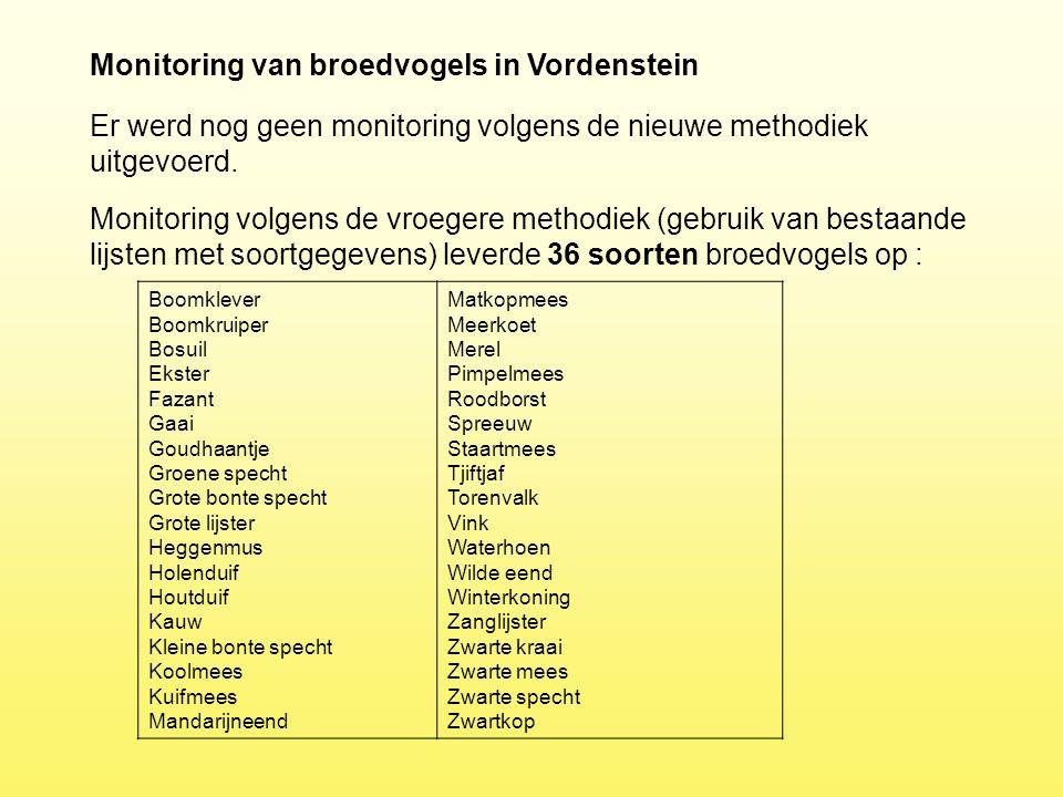 Monitoring van broedvogels in Vordenstein Er werd nog geen monitoring volgens de nieuwe methodiek uitgevoerd. Monitoring volgens de vroegere methodiek