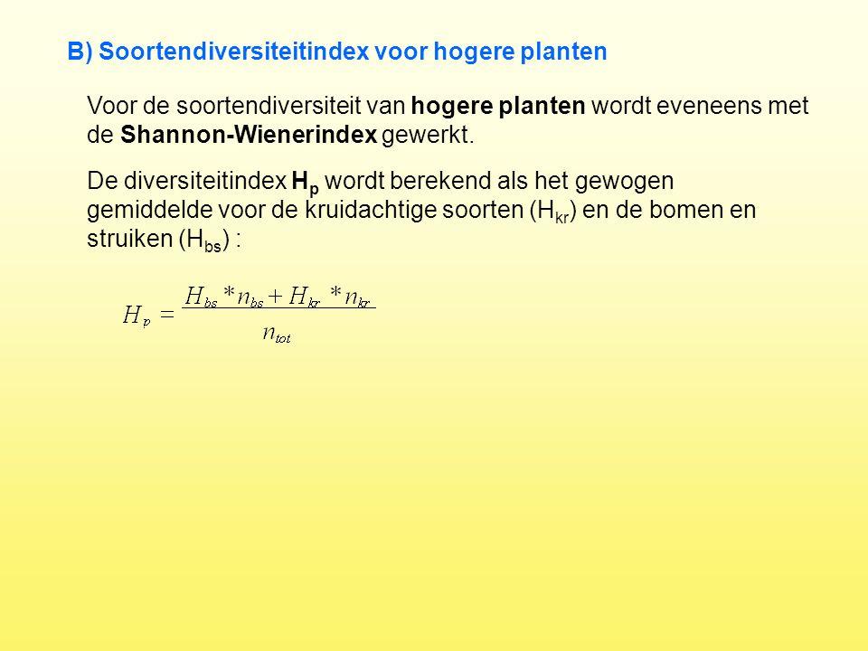 B) Soortendiversiteitindex voor hogere planten Voor de soortendiversiteit van hogere planten wordt eveneens met de Shannon-Wienerindex gewerkt. De div