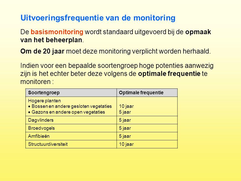 Uitvoeringsfrequentie van de monitoring De basismonitoring wordt standaard uitgevoerd bij de opmaak van het beheerplan. Om de 20 jaar moet deze monito