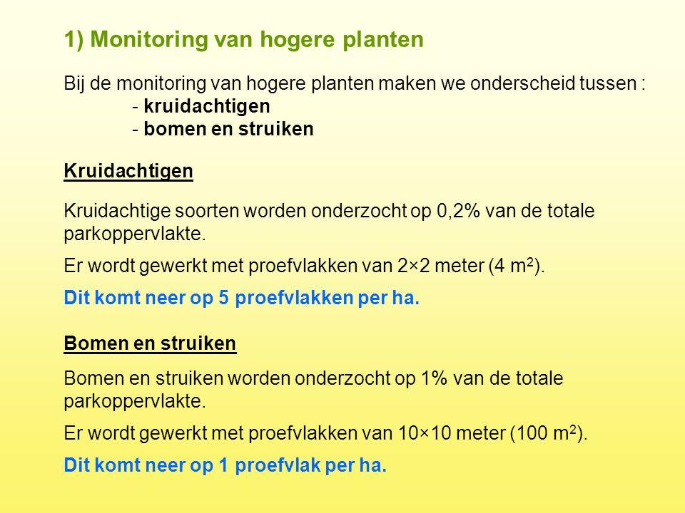 Bij de monitoring van hogere planten maken we onderscheid tussen : - kruidachtigen - bomen en struiken 1) Monitoring van hogere planten Kruidachtige s
