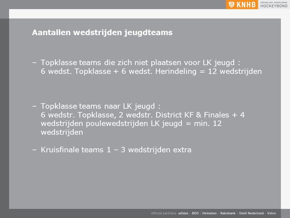 Grande finale dag –6 finales jeugd A, B, C –HI playoffs 2 x Kruisfinale + Finale + 3 e /4 e Heren & Dames –LK reserve –4 velden ; finales heren & dame