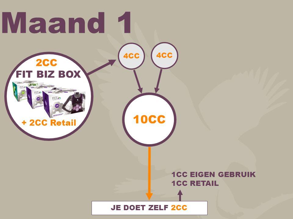 Maand 1 10CC 4CC JE DOET ZELF 2CC 2CC FIT BIZ BOX + 2CC Retail 1CC EIGEN GEBRUIK 1CC RETAIL