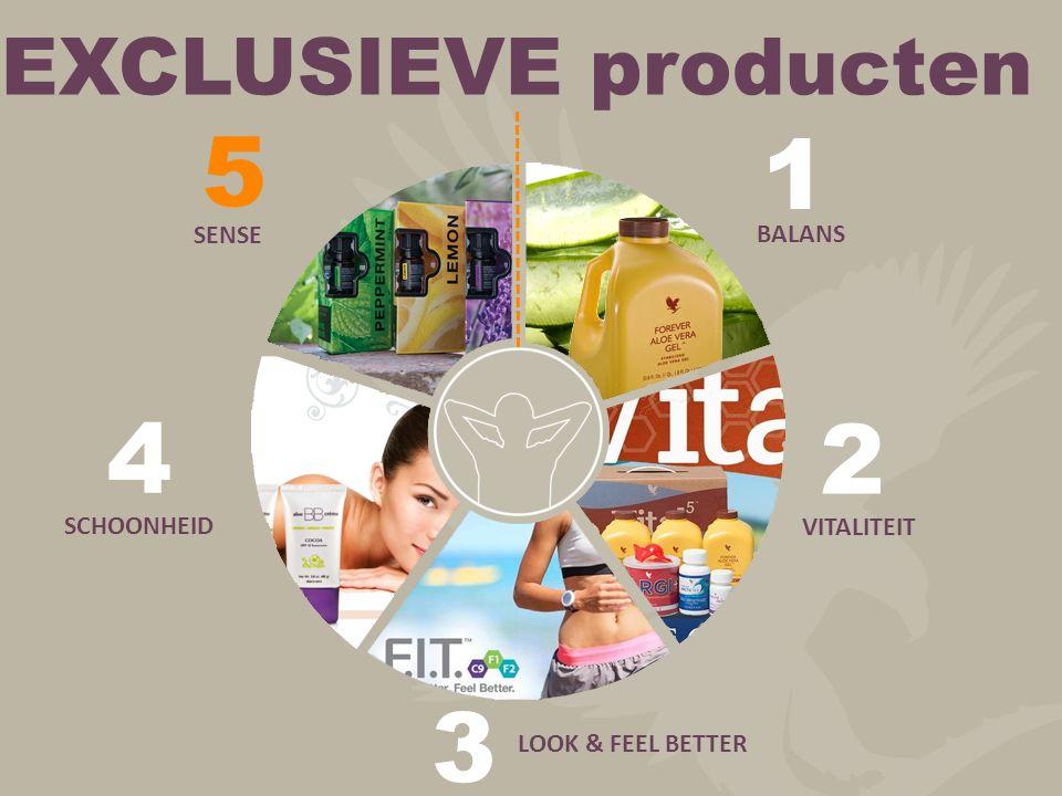 EXCLUSIEVE producten 1 2 3 4 5 BALANS VITALITEIT LOOK & FEEL BETTER SCHOONHEID SENSE