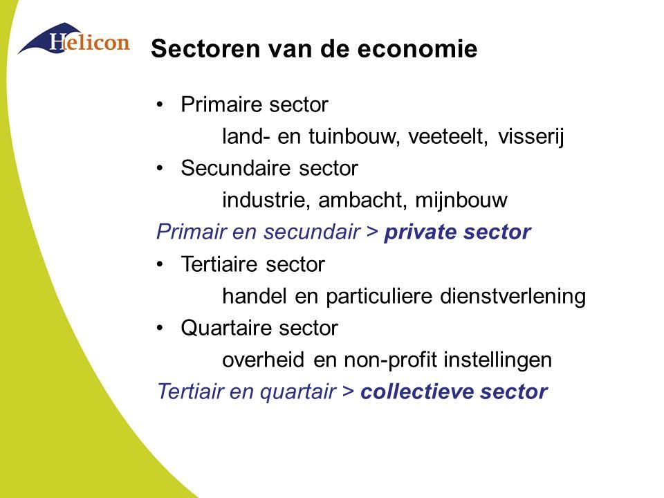 Sectoren van de economie Primaire sector land- en tuinbouw, veeteelt, visserij Secundaire sector industrie, ambacht, mijnbouw Primair en secundair > p