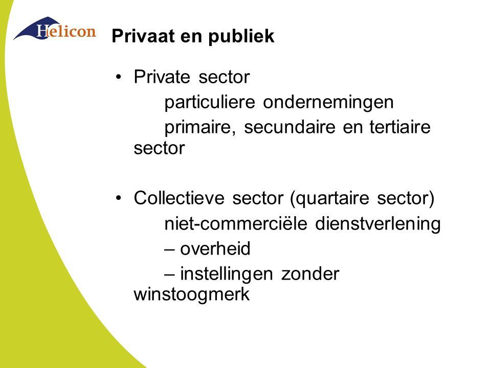 Privaat en publiek Private sector particuliere ondernemingen primaire, secundaire en tertiaire sector Collectieve sector (quartaire sector) niet-comme