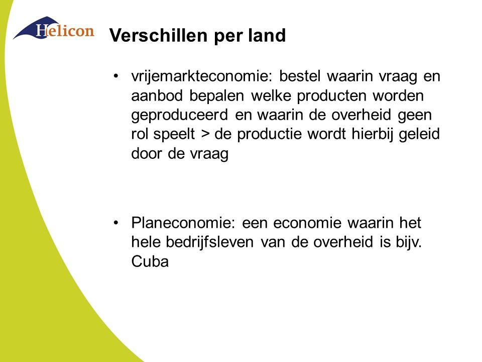 Verschillen per land vrijemarkteconomie: bestel waarin vraag en aanbod bepalen welke producten worden geproduceerd en waarin de overheid geen rol spee