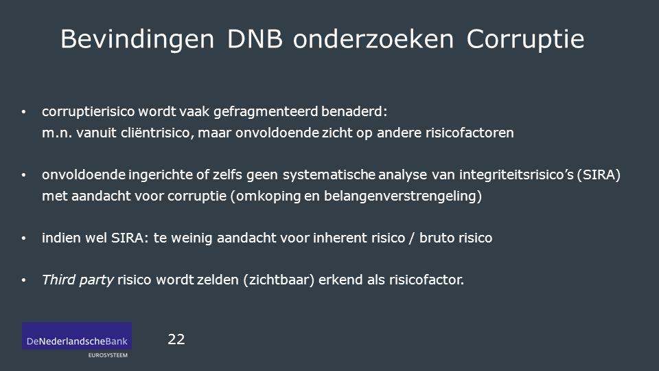 Bevindingen DNB onderzoeken Corruptie corruptierisico wordt vaak gefragmenteerd benaderd: m.n.
