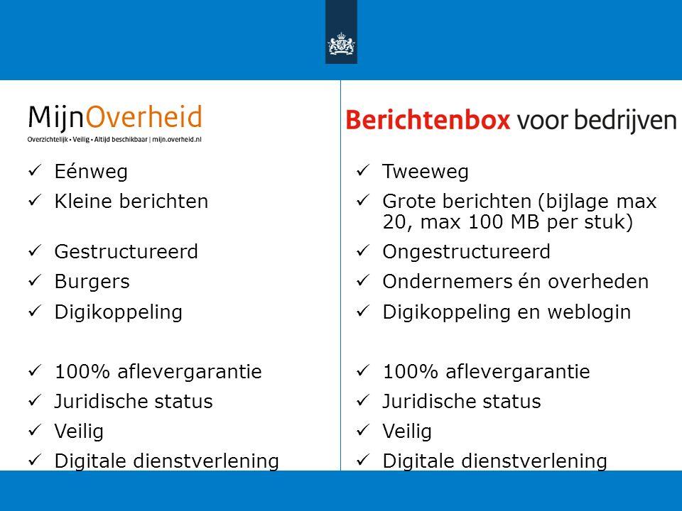 Eénweg Kleine berichten Gestructureerd Burgers Digikoppeling 100% aflevergarantie Juridische status Veilig Digitale dienstverlening Tweeweg Grote beri