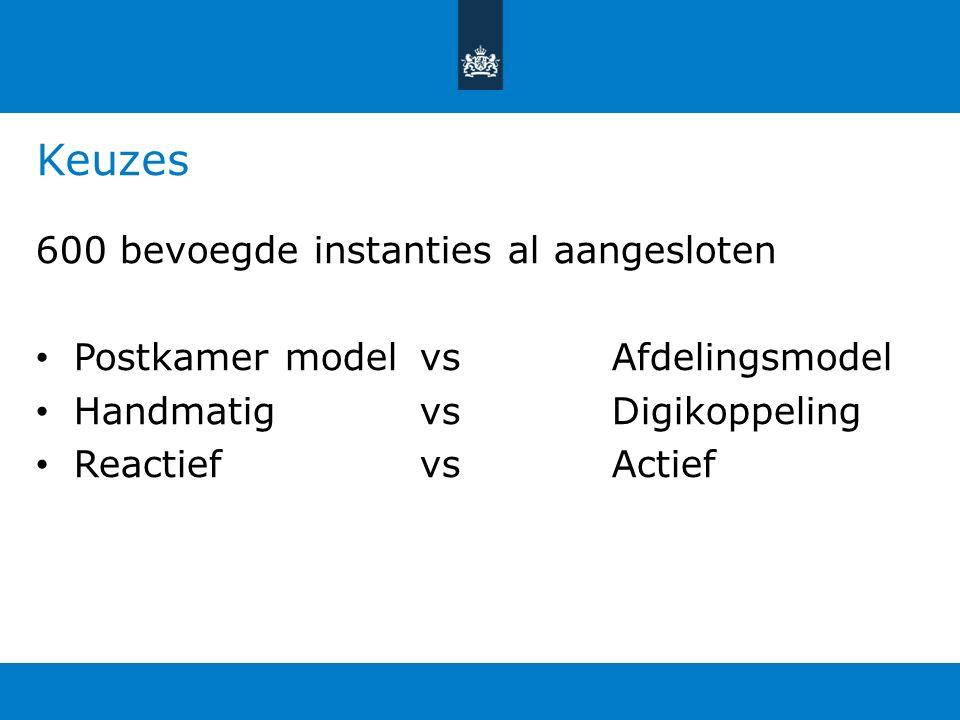 Keuzes 600 bevoegde instanties al aangesloten Postkamer model vs Afdelingsmodel Handmatig vs Digikoppeling Reactief vs Actief