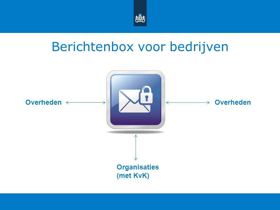 Berichtenbox voor bedrijven Overheden Organisaties (met KvK)