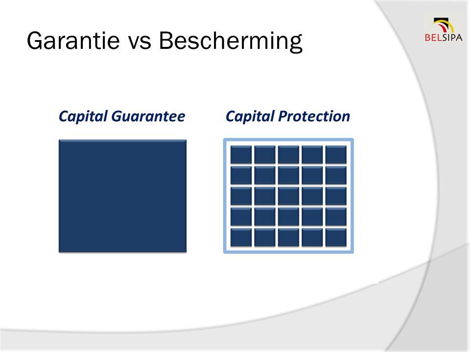 Garantie vs Bescherming