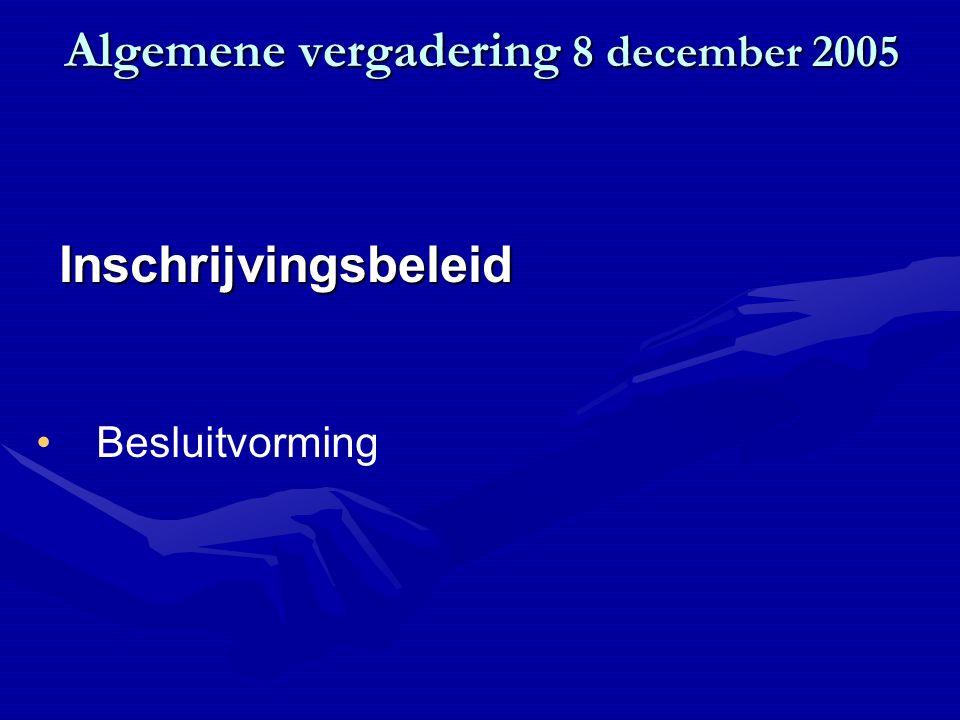 Algemene vergadering 8 december 2005 Besluitvorming Inschrijvingsbeleid