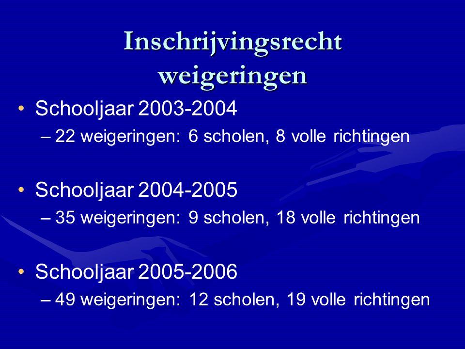 Inschrijvingsrecht weigeringen Schooljaar 2003-2004 – –22 weigeringen: 6 scholen, 8 volle richtingen Schooljaar 2004-2005 – –35 weigeringen: 9 scholen, 18 volle richtingen Schooljaar 2005-2006 – –49 weigeringen: 12 scholen, 19 volle richtingen