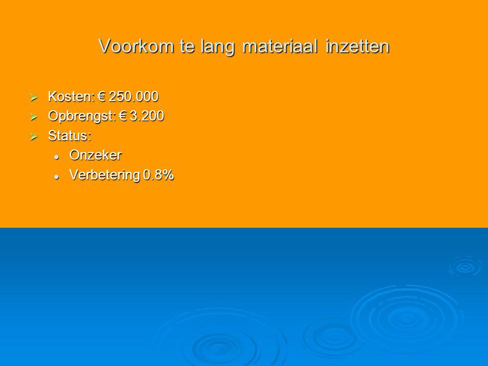 Voorkom te lang materiaal inzetten  Kosten: € 250.000  Opbrengst: € 3.200  Status: Onzeker Onzeker Verbetering 0.8% Verbetering 0.8%