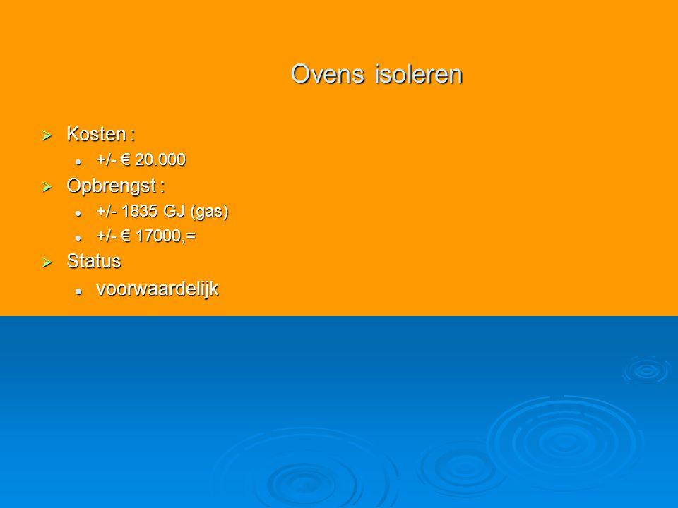  Kosten : +/- € 20.000 +/- € 20.000  Opbrengst : +/- 1835 GJ (gas) +/- 1835 GJ (gas) +/- € 17000,= +/- € 17000,=  Status voorwaardelijk voorwaardelijk Ovens isoleren Ovens isoleren