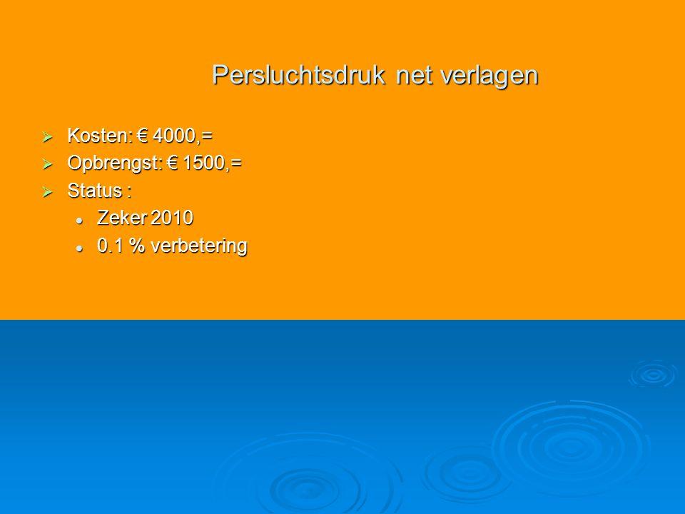  Kosten: € 4000,=  Opbrengst: € 1500,=  Status : Zeker 2010 Zeker 2010 0.1 % verbetering 0.1 % verbetering Persluchtsdruk net verlagen