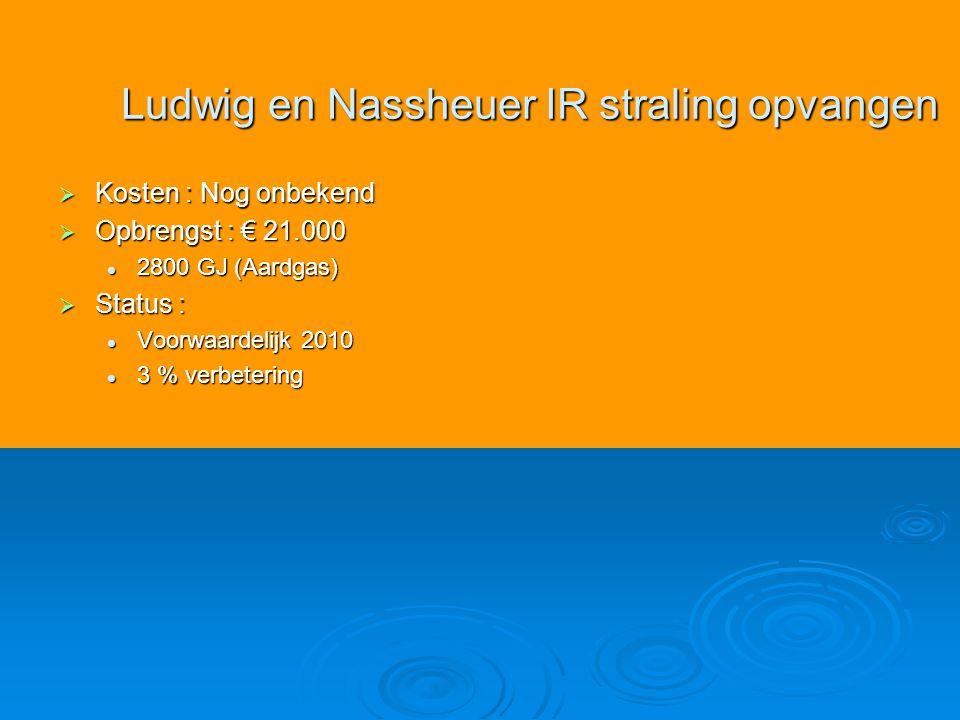  Kosten : Nog onbekend  Opbrengst : € 21.000 2800 GJ (Aardgas) 2800 GJ (Aardgas)  Status : Voorwaardelijk 2010 Voorwaardelijk 2010 3 % verbetering 3 % verbetering Ludwig en Nassheuer IR straling opvangen