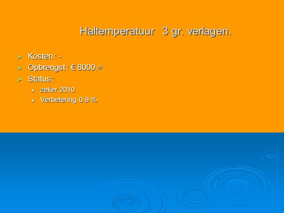  Kosten : -  Opbrengst : € 8000,=  Status : zeker 2010 zeker 2010 Verbetering 0.9 % Verbetering 0.9 % Haltemperatuur 3 gr.