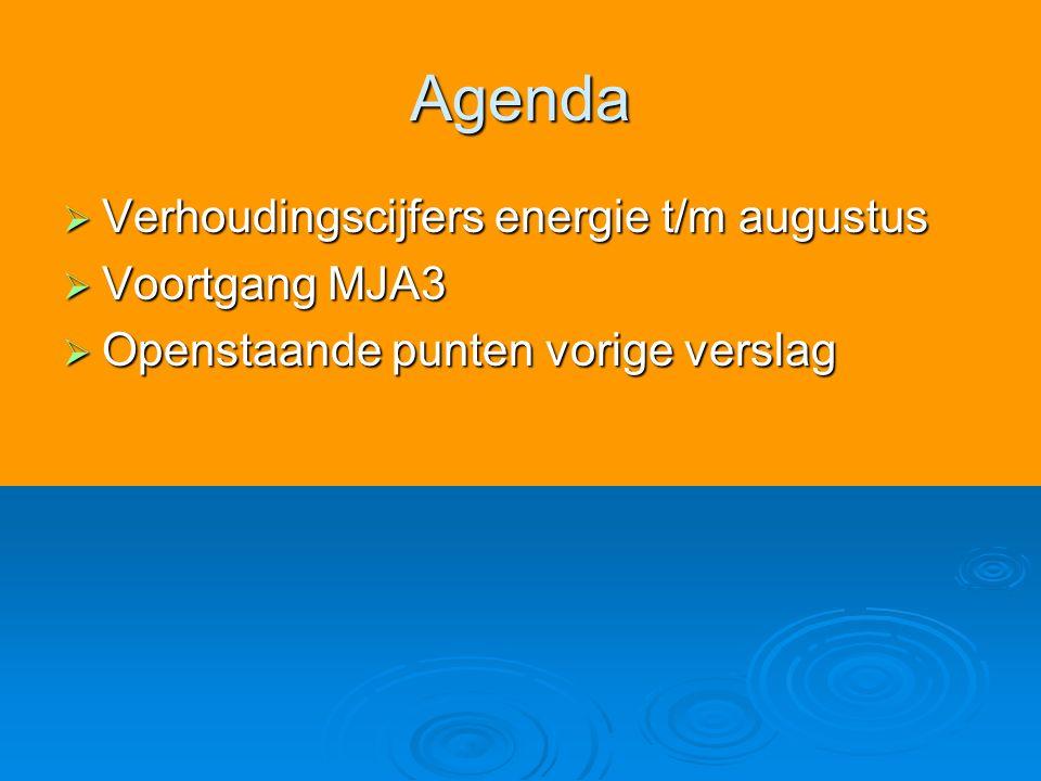 Agenda  Verhoudingscijfers energie t/m augustus  Voortgang MJA3  Openstaande punten vorige verslag