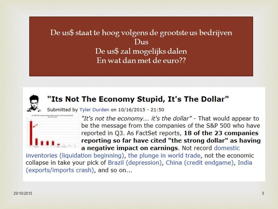 29/10/20155 De us$ staat te hoog volgens de grootste us bedrijven Dus De us$ zal mogelijks dalen En wat dan met de euro