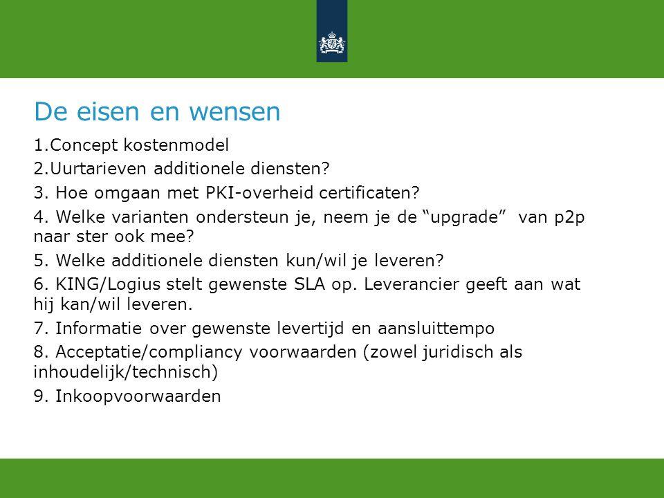 De eisen en wensen 1.Concept kostenmodel 2.Uurtarieven additionele diensten? 3. Hoe omgaan met PKI-overheid certificaten? 4. Welke varianten ondersteu