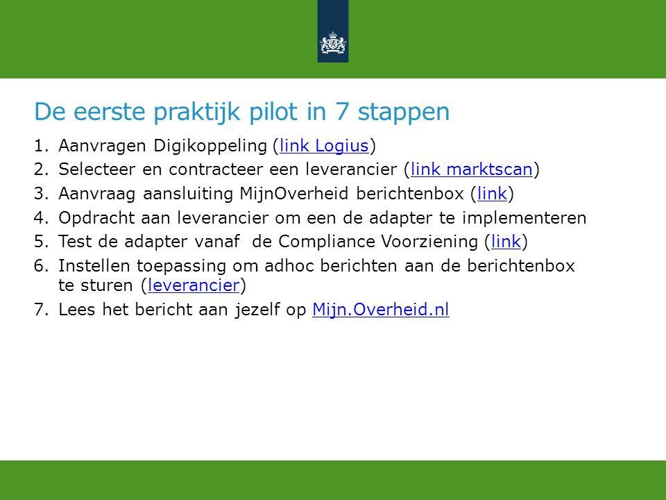De eerste praktijk pilot in 7 stappen 1.Aanvragen Digikoppeling (link Logius)link Logius 2.Selecteer en contracteer een leverancier (link marktscan)li