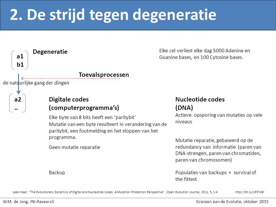W.M.de Jong, INI-Research Grenzen aan de Evolutie, oktober 2015 3.