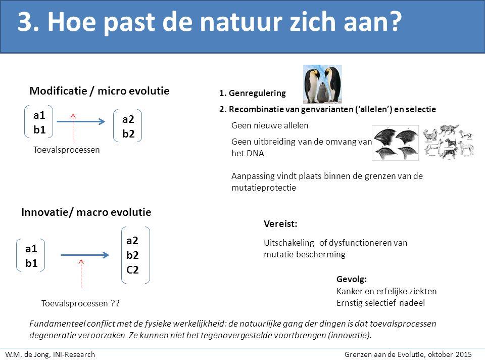 W.M.de Jong, INI-Research Grenzen aan de Evolutie, oktober 2015 4.