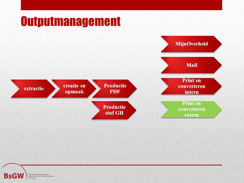 Outputmanagement extractie creatie en opmaak Productie PDF Productie stuf GH Mail MijnOverheid Print en couverteren intern Print en couverteren extern