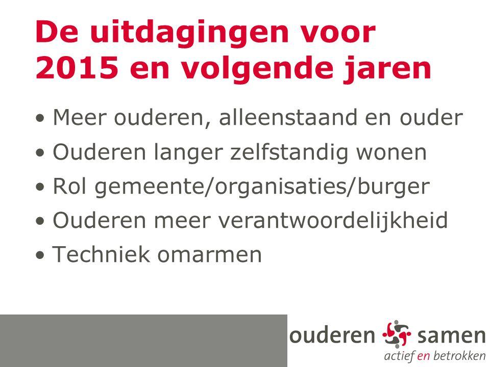 De uitdagingen voor 2015 en volgende jaren Meer ouderen, alleenstaand en ouder Ouderen langer zelfstandig wonen Rol gemeente/organisaties/burger Ouder
