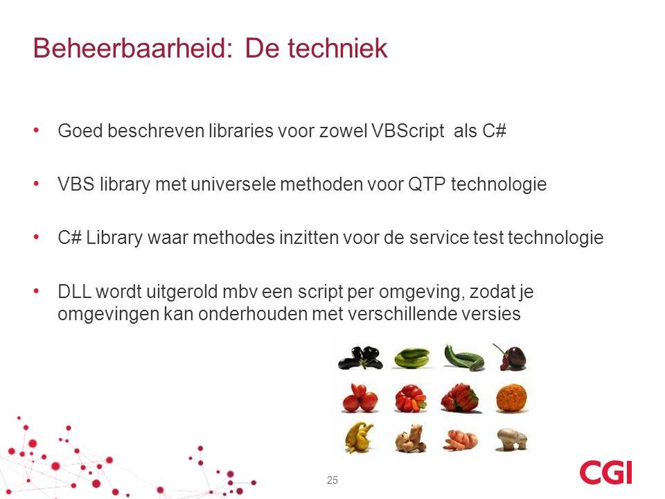 Beheerbaarheid: De techniek Goed beschreven libraries voor zowel VBScript als C# VBS library met universele methoden voor QTP technologie C# Library w