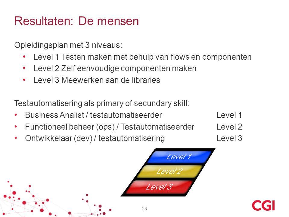 Resultaten: De mensen Opleidingsplan met 3 niveaus: Level 1 Testen maken met behulp van flows en componenten Level 2 Zelf eenvoudige componenten maken