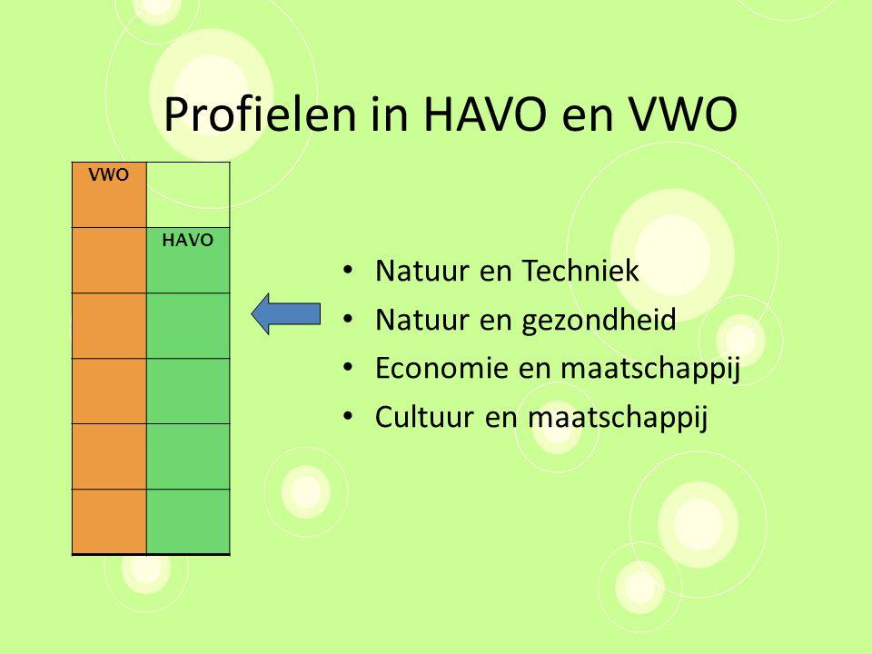 Profielen in HAVO en VWO Natuur en Techniek Natuur en gezondheid Economie en maatschappij Cultuur en maatschappij VWO HAVO