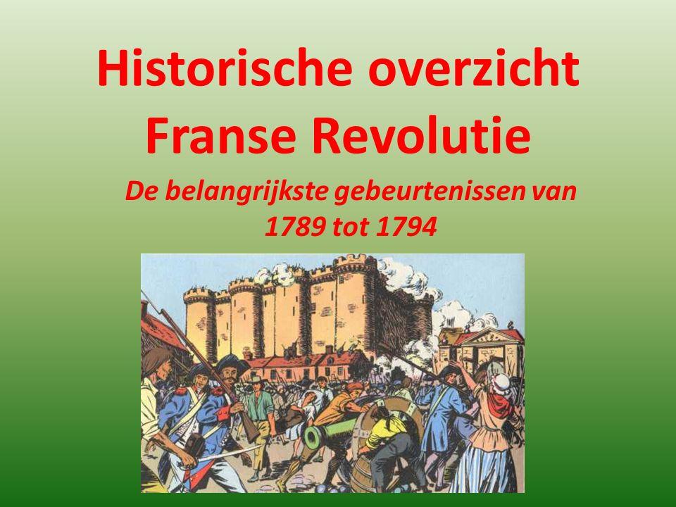 Historische overzicht Franse Revolutie De belangrijkste gebeurtenissen van 1789 tot 1794