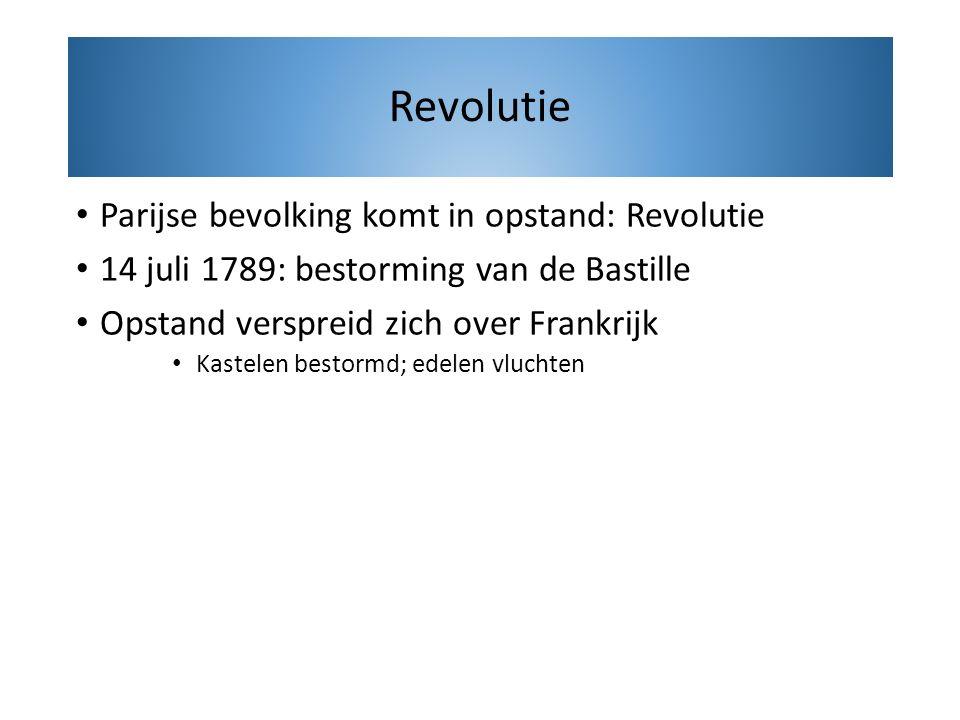 Parijse bevolking komt in opstand: Revolutie 14 juli 1789: bestorming van de Bastille Opstand verspreid zich over Frankrijk Kastelen bestormd; edelen vluchten Revolutie
