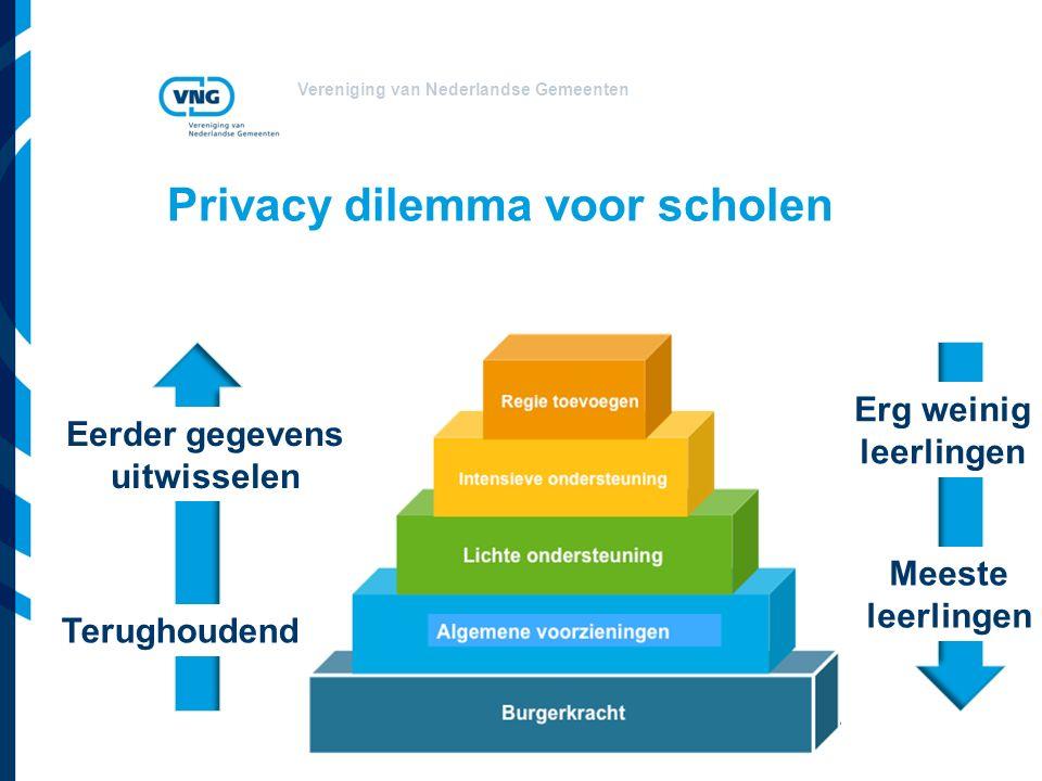 Vereniging van Nederlandse Gemeenten Privacy dilemma voor scholen Eerder gegevens uitwisselen Terughoudend Erg weinig leerlingen Meeste leerlingen