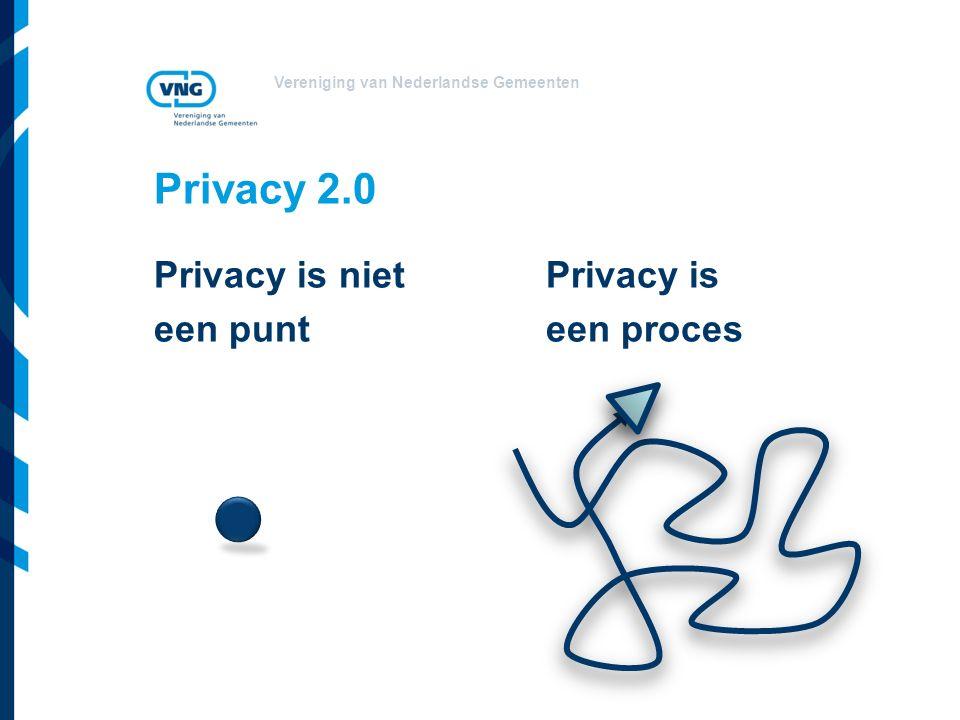 Vereniging van Nederlandse Gemeenten Privacy 2.0 Privacy is niet een punt Privacy is een proces