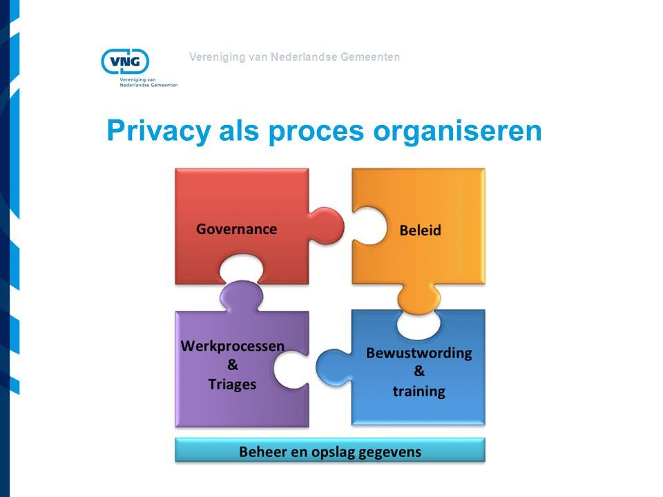 Vereniging van Nederlandse Gemeenten Privacy als proces organiseren