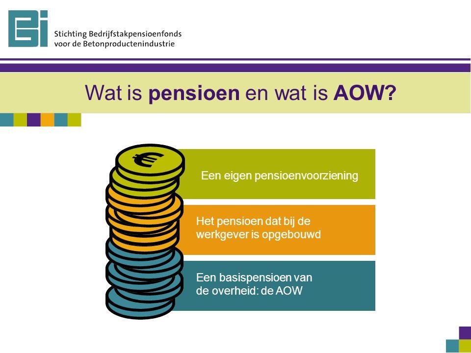 Standaard pensioenleeftijd is 67 jaar Wanneer mag u met pensioen.