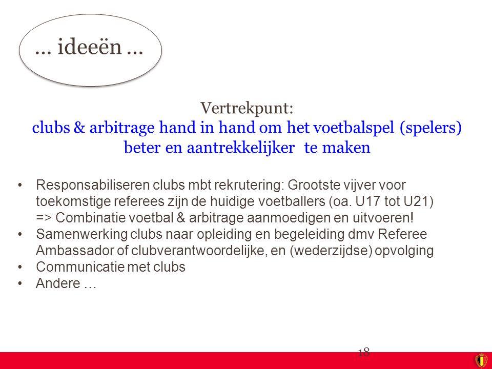 Vertrekpunt: clubs & arbitrage hand in hand om het voetbalspel (spelers) beter en aantrekkelijker te maken Responsabiliseren clubs mbt rekrutering: Gr
