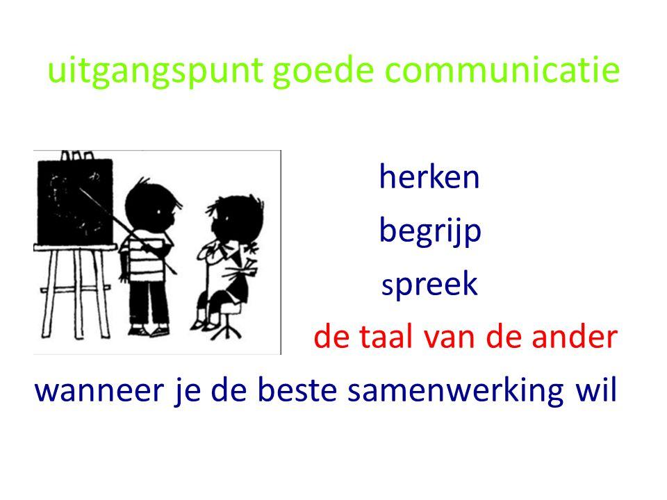 uitgangspunt goede communicatie herken begrijp s preek de taal van de ander wanneer je de beste samenwerking wil