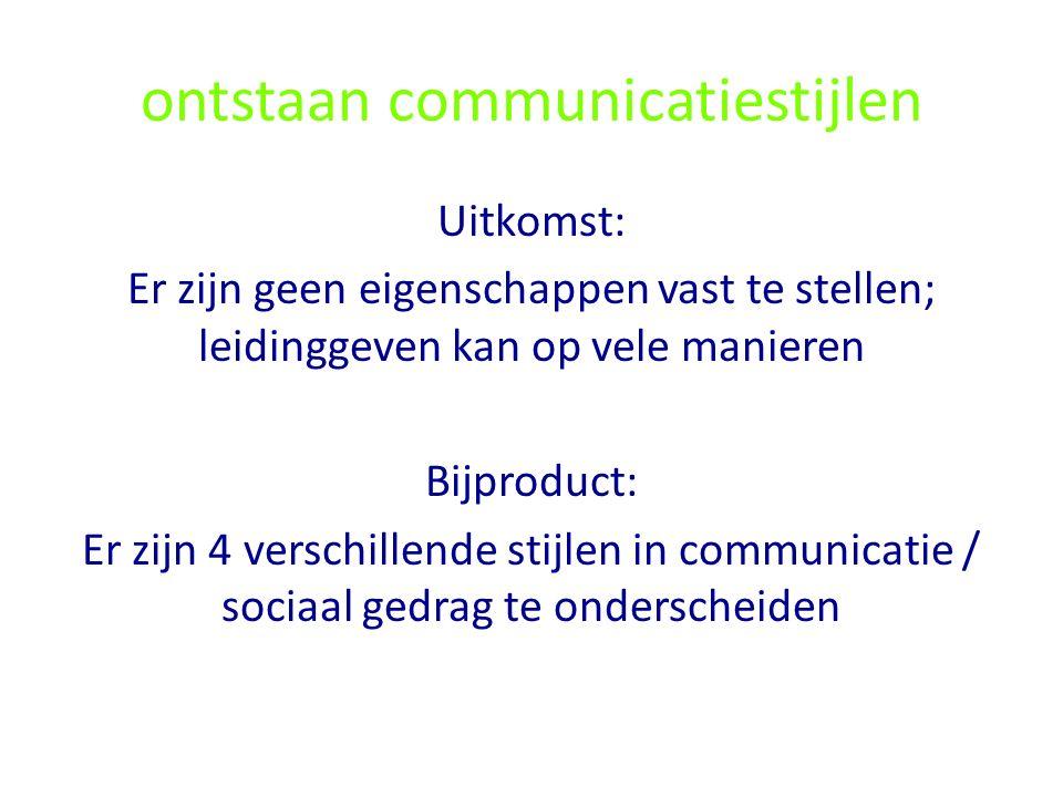 ontstaan communicatiestijlen Uitkomst: Er zijn geen eigenschappen vast te stellen; leidinggeven kan op vele manieren Bijproduct: Er zijn 4 verschillen